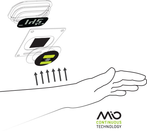 A Mio Alpha 2 elektro-optikai technológiája